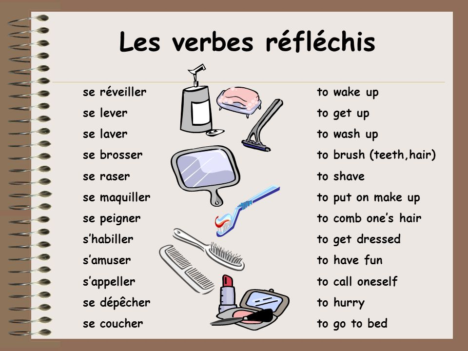 Les verbes réfléchis se réveiller to wake up se lever to get up