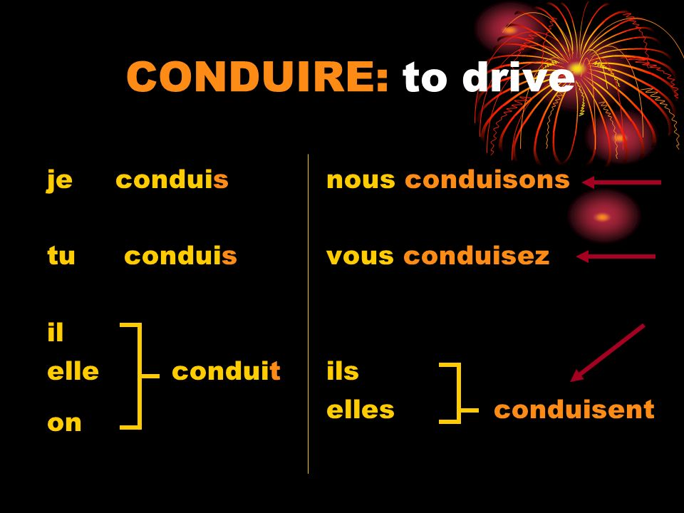 CONDUIRE: to drive je conduis tu conduis il elle conduit on