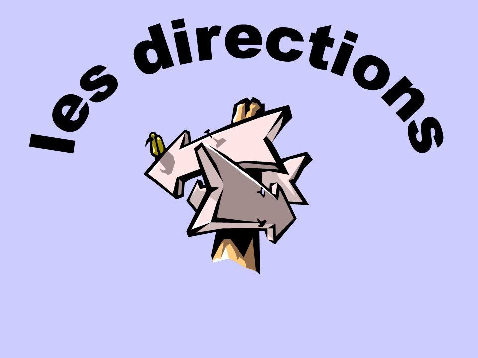 les directions