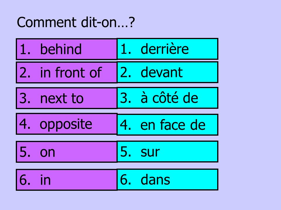 Comment dit-on… 1. behind. 1. derrière. 2. in front of. 2. devant. 3. next to. 3. à côté de.