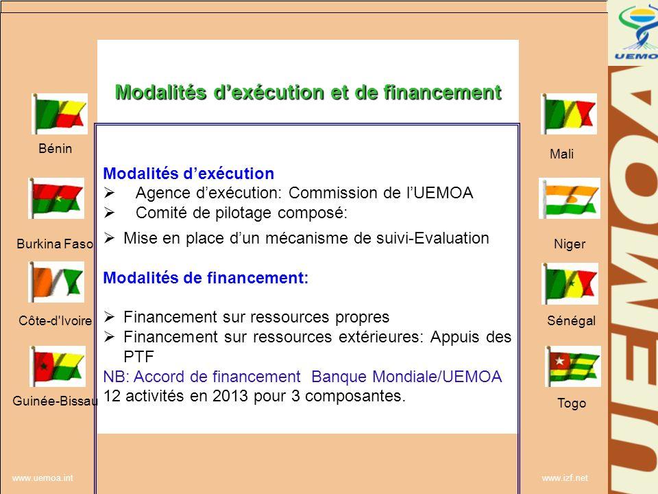 Modalités d'exécution et de financement