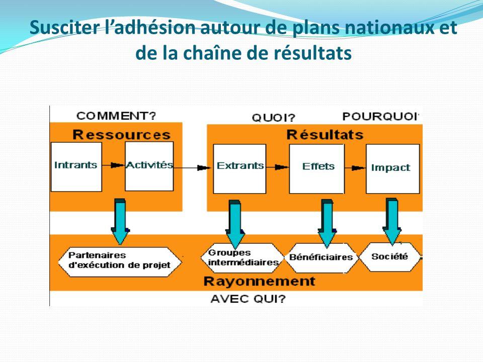 Susciter l'adhésion autour de plans nationaux et de la chaîne de résultats