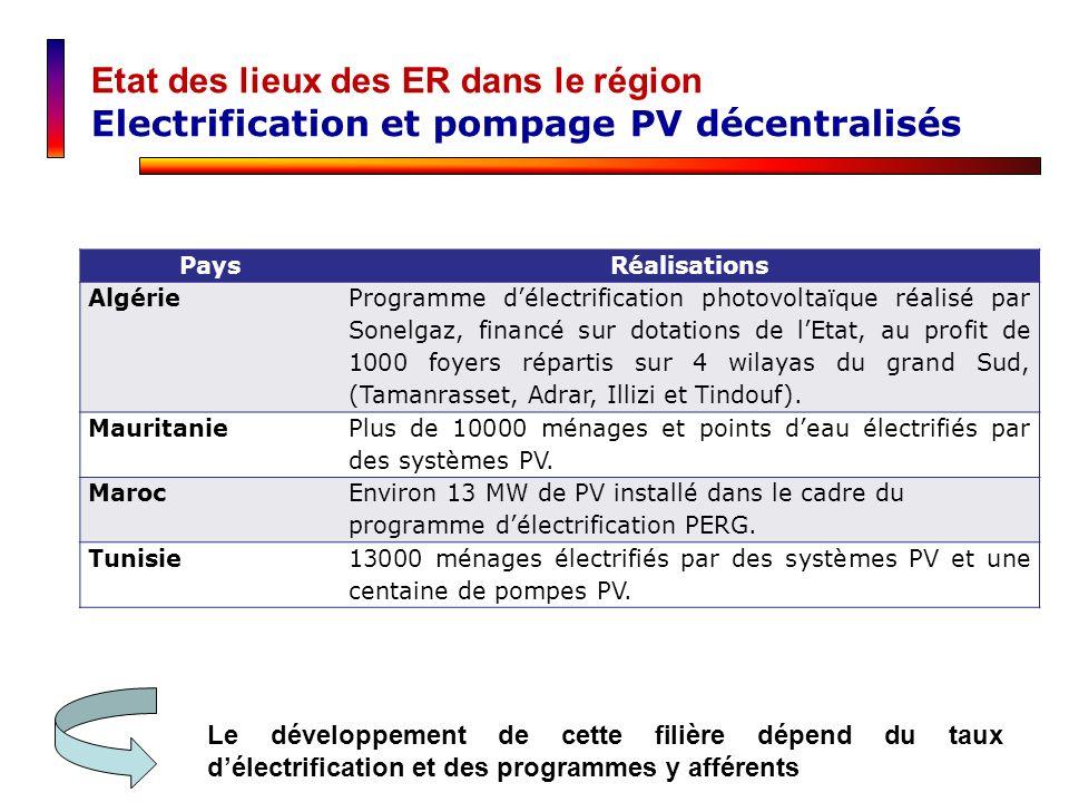 Etat des lieux des ER dans le région