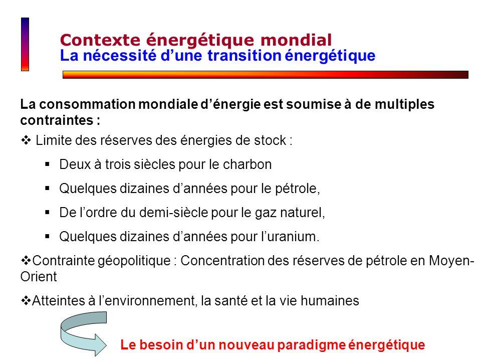 Contexte énergétique mondial La nécessité d'une transition énergétique