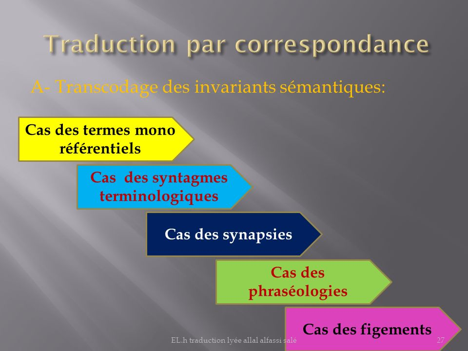 Traduction par correspondance