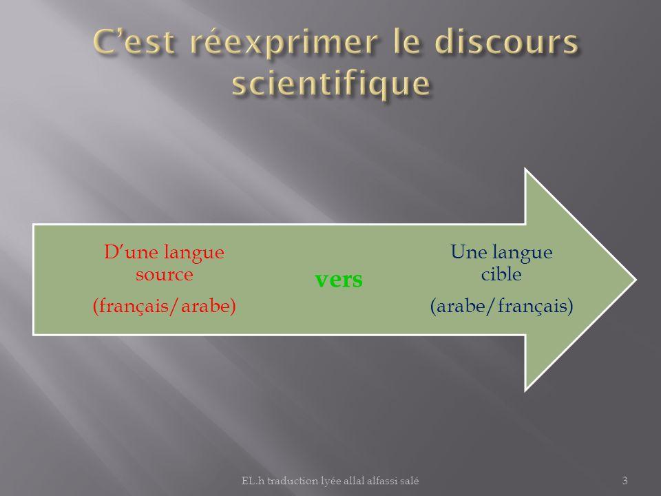 C'est réexprimer le discours scientifique