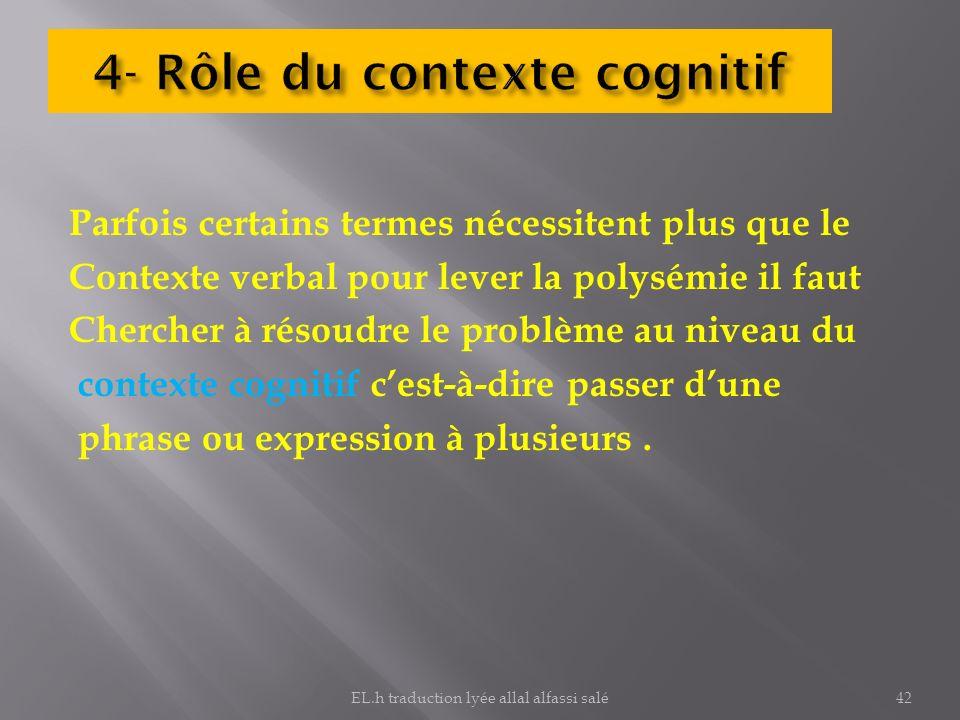4- Rôle du contexte cognitif