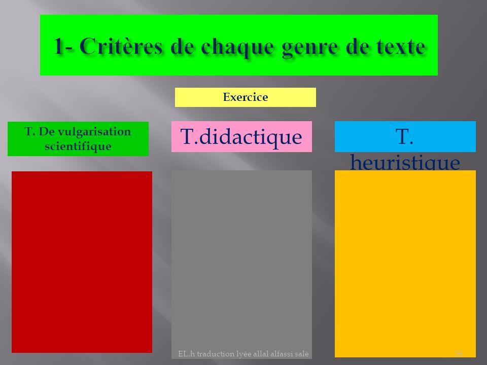 1- Critères de chaque genre de texte