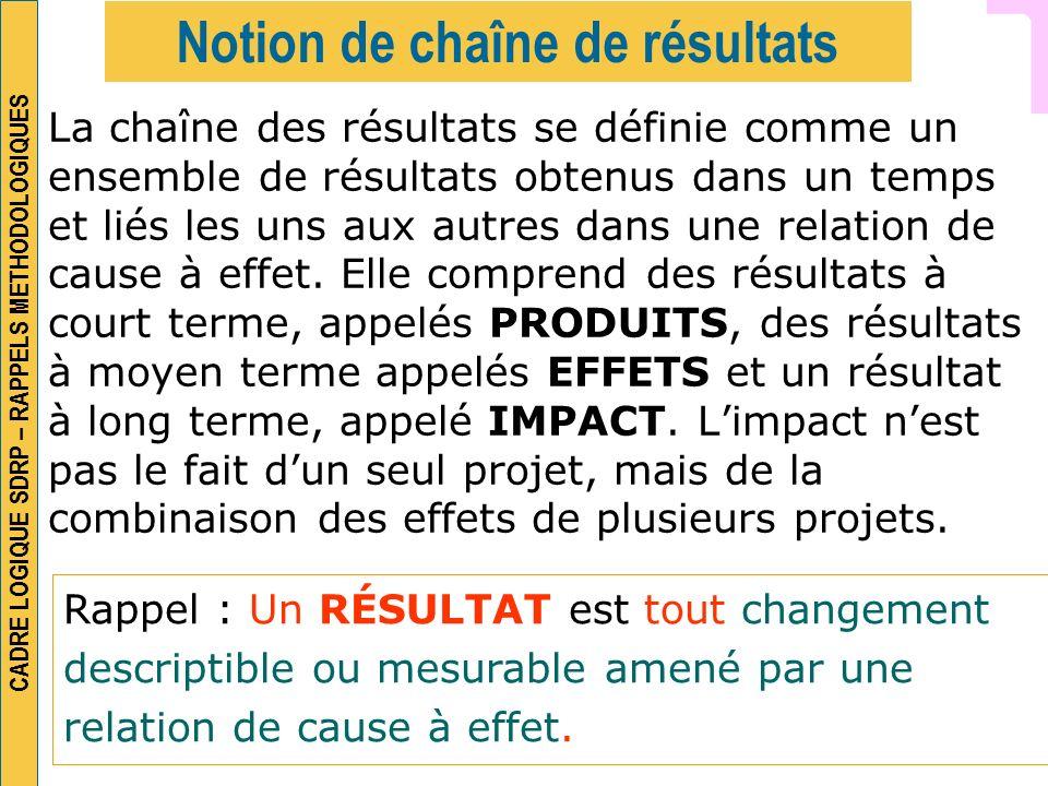 Notion de chaîne de résultats