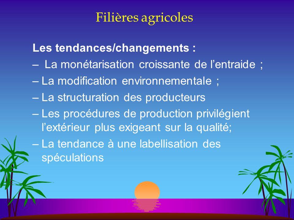 Filières agricoles Les tendances/changements :