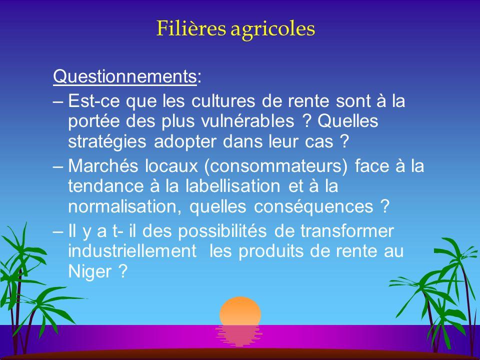 Filières agricoles Questionnements: