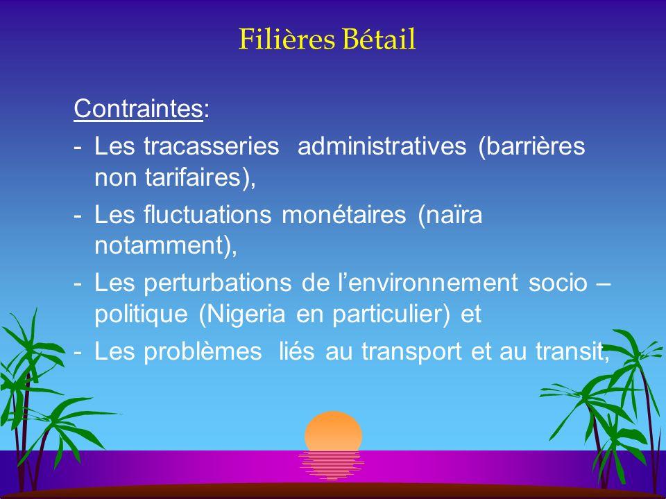 Filières Bétail Contraintes: