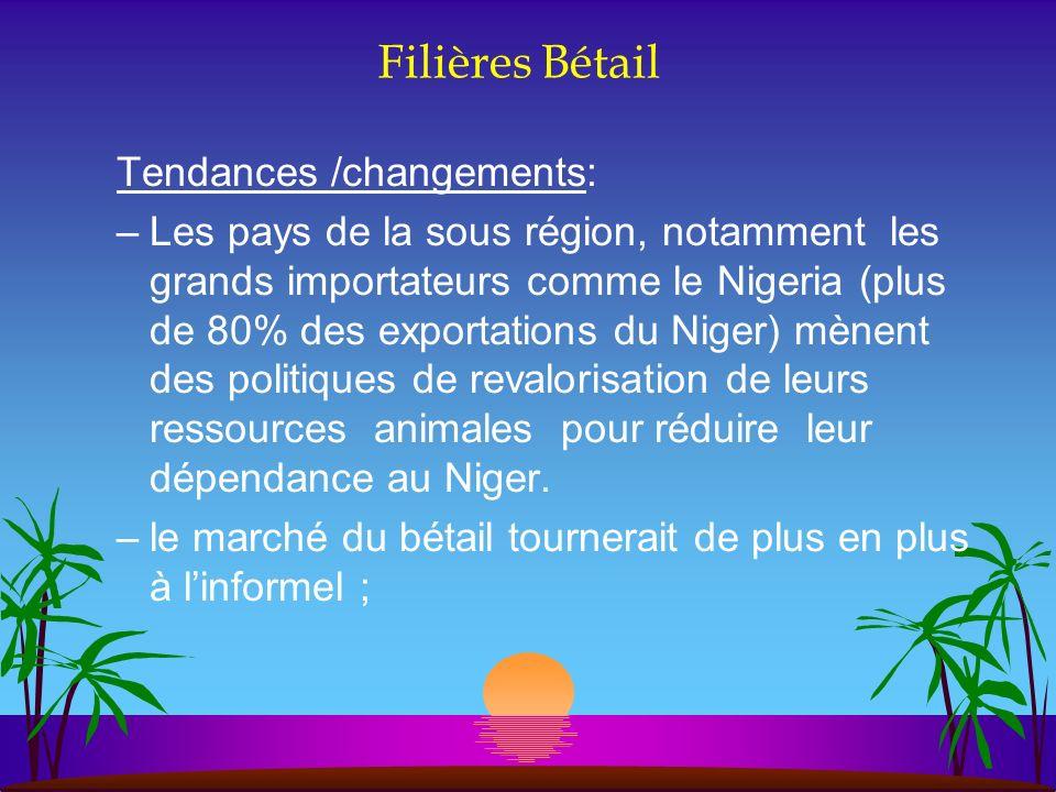 Filières Bétail Tendances /changements: