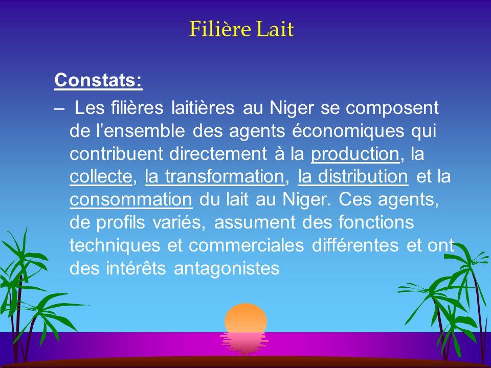 Filière Lait Constats: