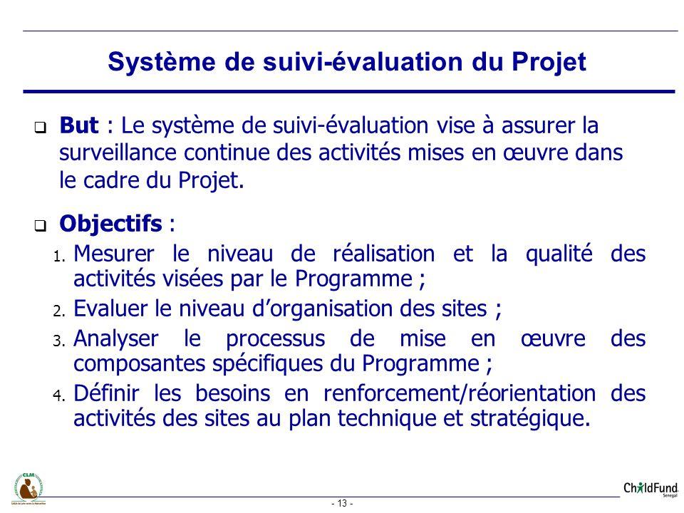 Système de suivi-évaluation du Projet