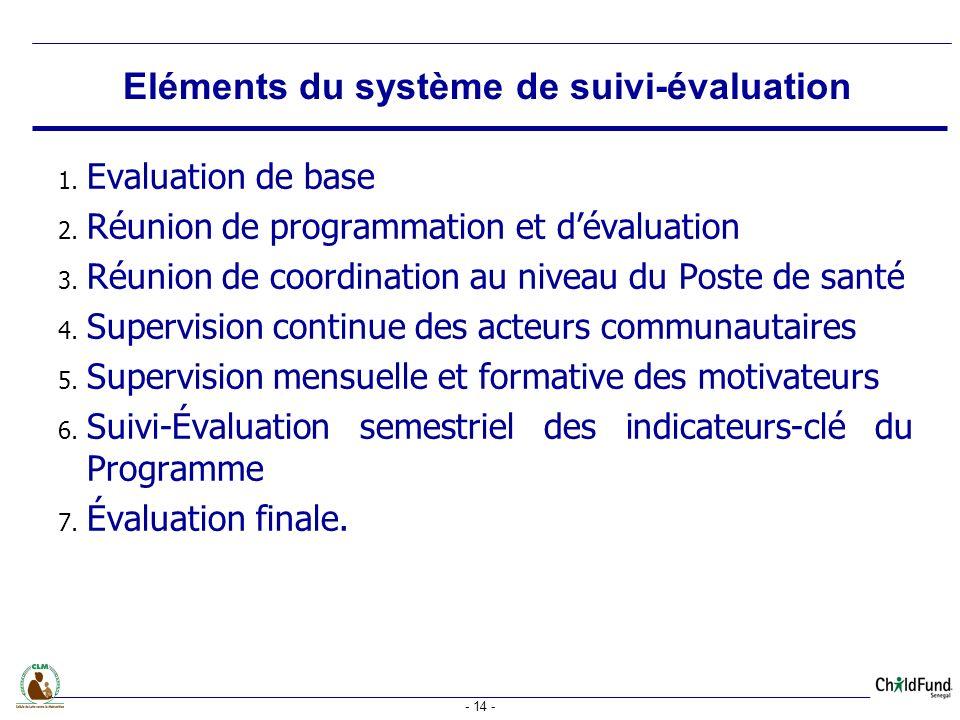 Eléments du système de suivi-évaluation