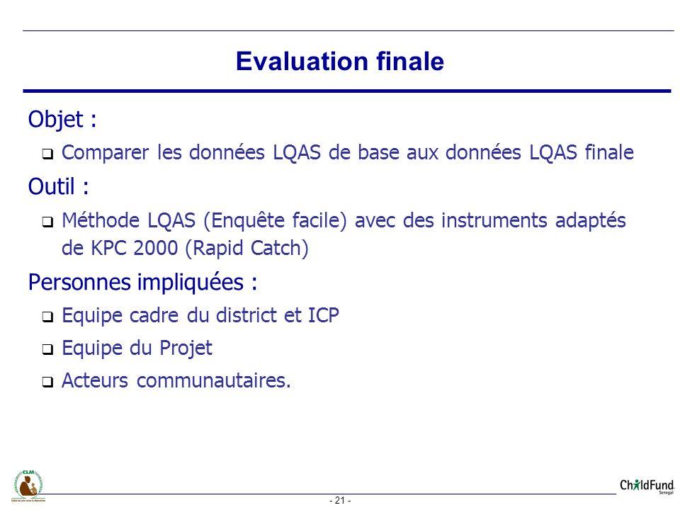 Evaluation finale Objet : Outil : Personnes impliquées :