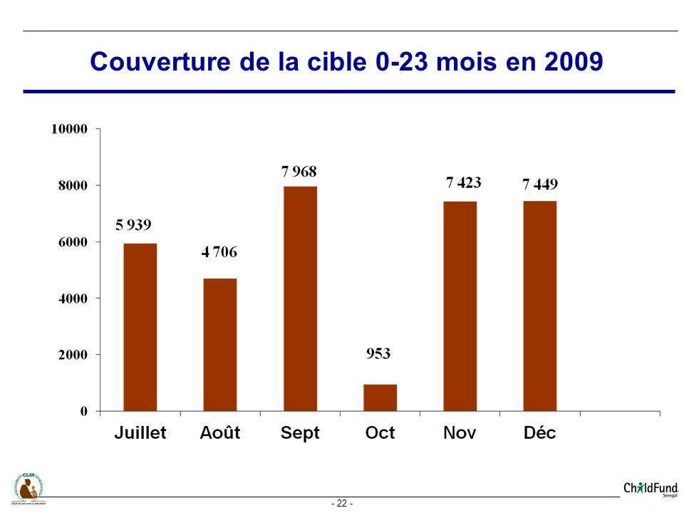 Couverture de la cible 0-23 mois en 2009