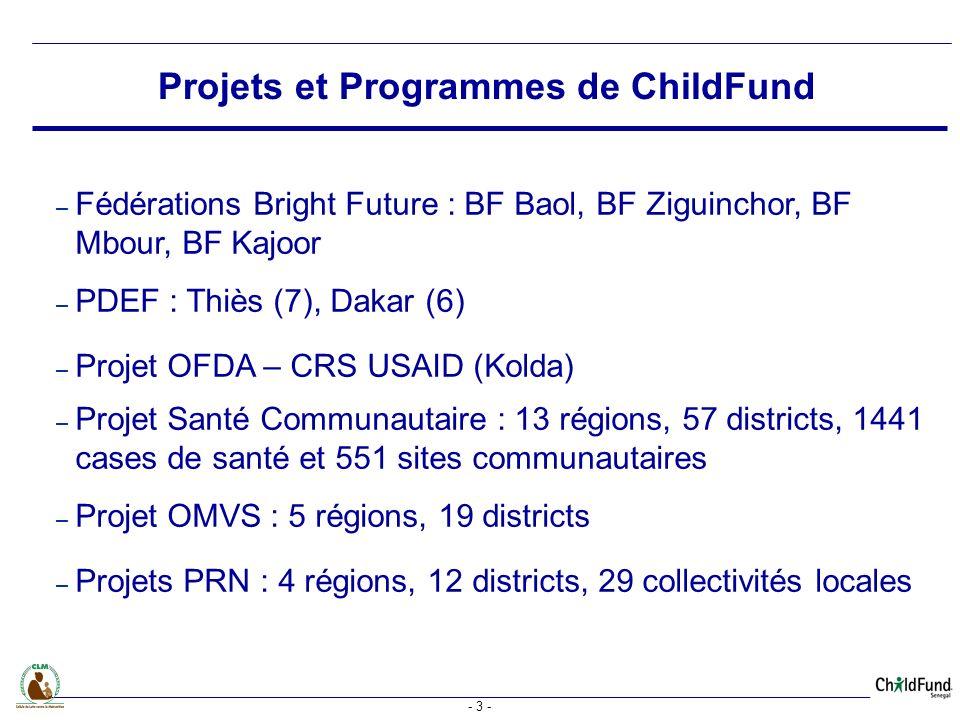 Projets et Programmes de ChildFund