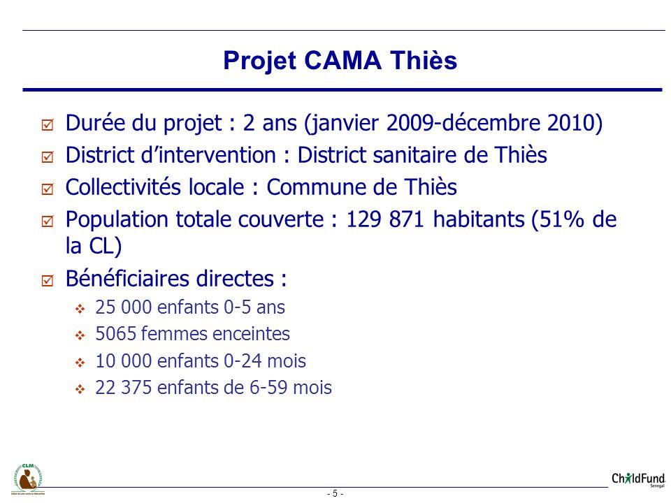 Projet CAMA Thiès Durée du projet : 2 ans (janvier 2009-décembre 2010)