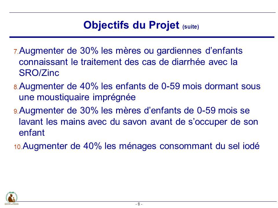 Objectifs du Projet (suite)