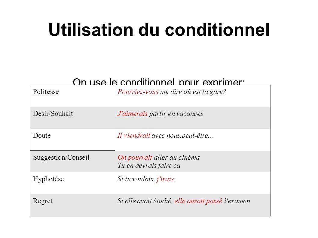 Utilisation du conditionnel