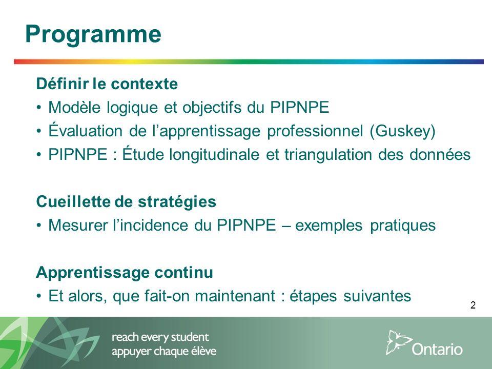 Programme Définir le contexte Modèle logique et objectifs du PIPNPE