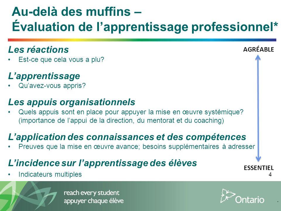 Au-delà des muffins – Évaluation de l'apprentissage professionnel*