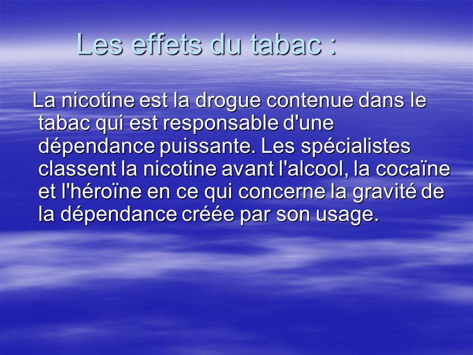 Les effets du tabac :