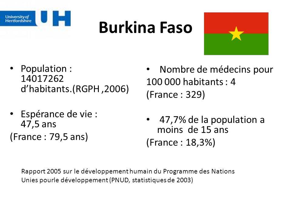 Burkina Faso Nombre de médecins pour