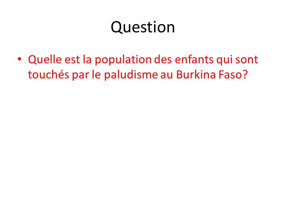 Question Quelle est la population des enfants qui sont touchés par le paludisme au Burkina Faso