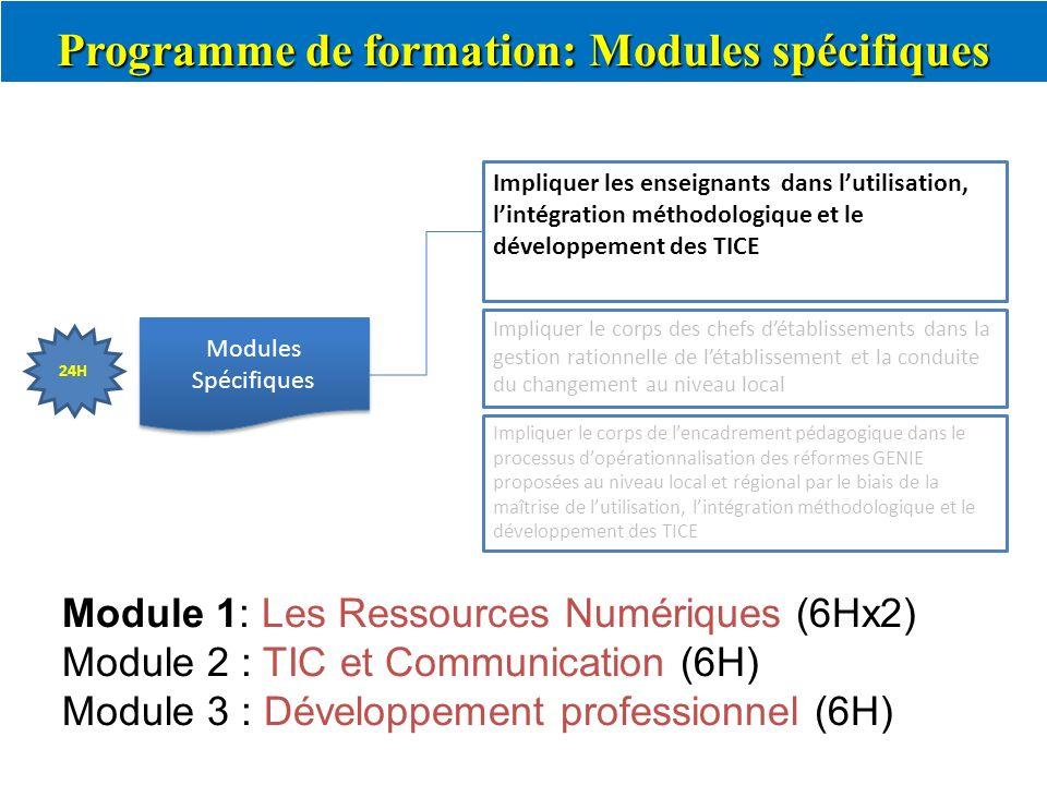 Programme de formation: Modules spécifiques