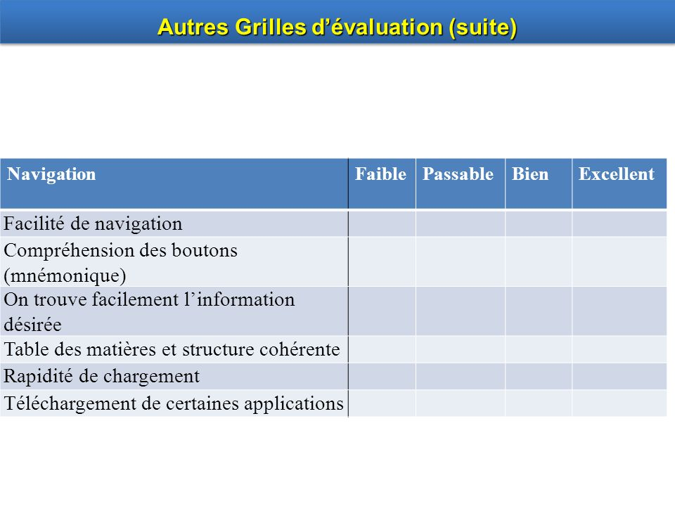 Autres Grilles d'évaluation (suite)