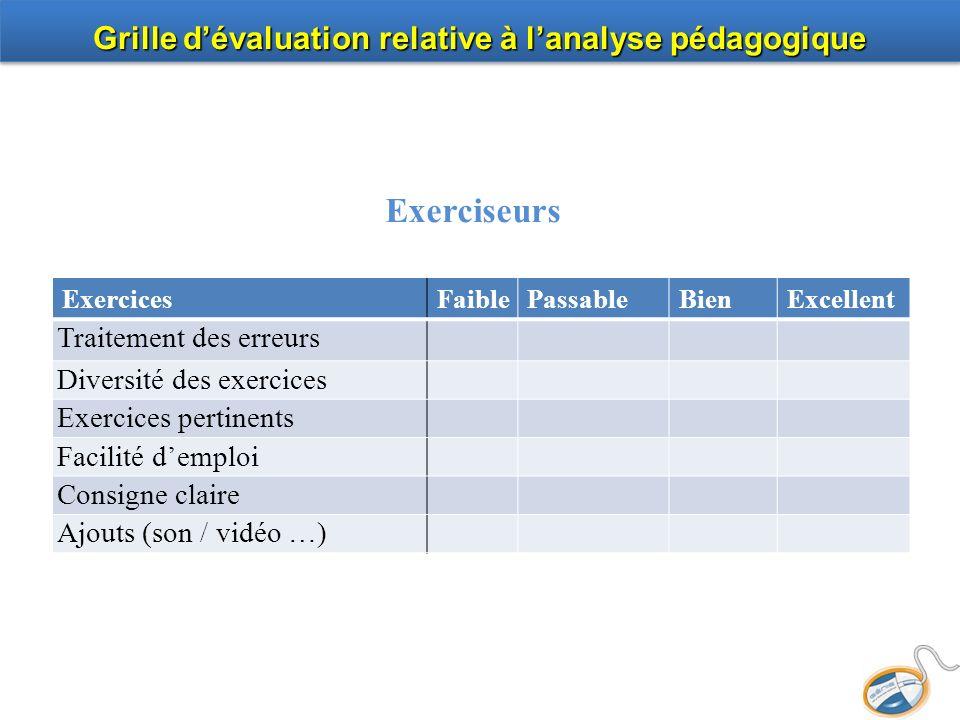 Grille d'évaluation relative à l'analyse pédagogique