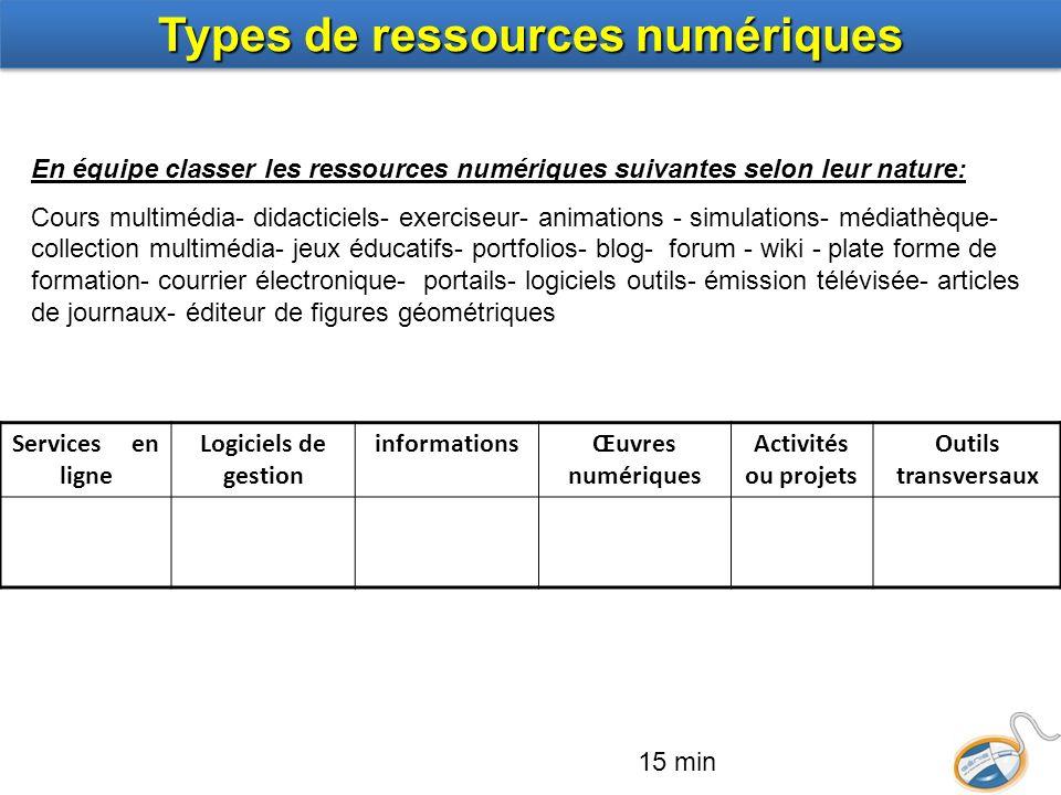 Types de ressources numériques