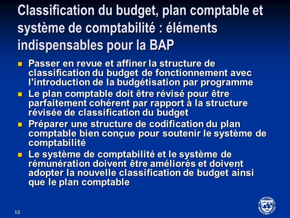Classification du budget, plan comptable et système de comptabilité : éléments indispensables pour la BAP