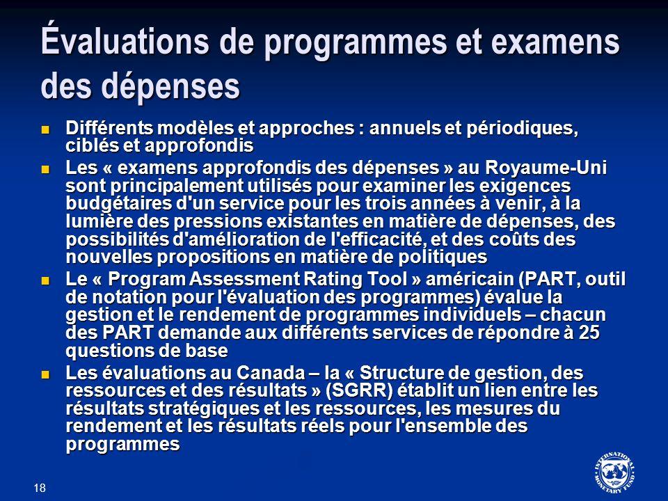 Évaluations de programmes et examens des dépenses