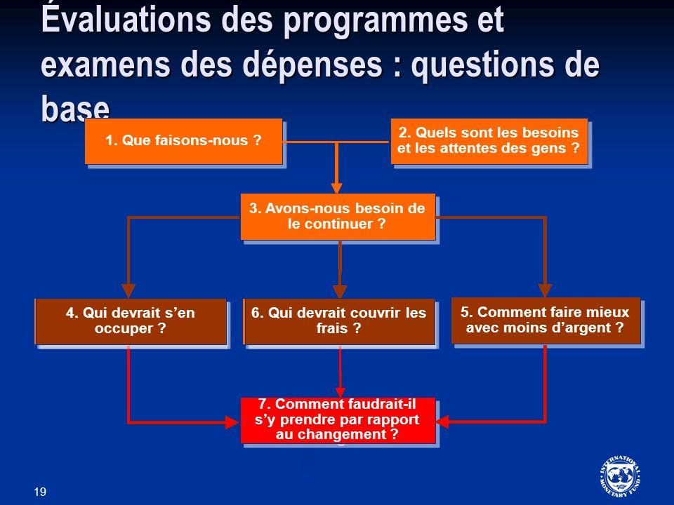 Évaluations des programmes et examens des dépenses : questions de base