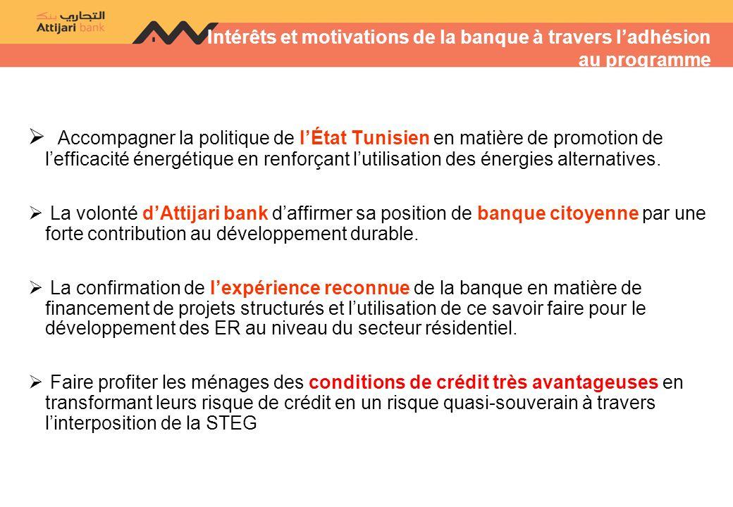 Intérêts et motivations de la banque à travers l'adhésion au programme