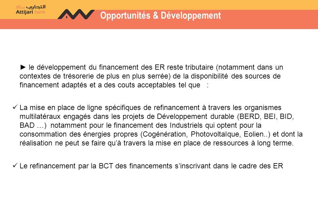 Opportunités & Développement