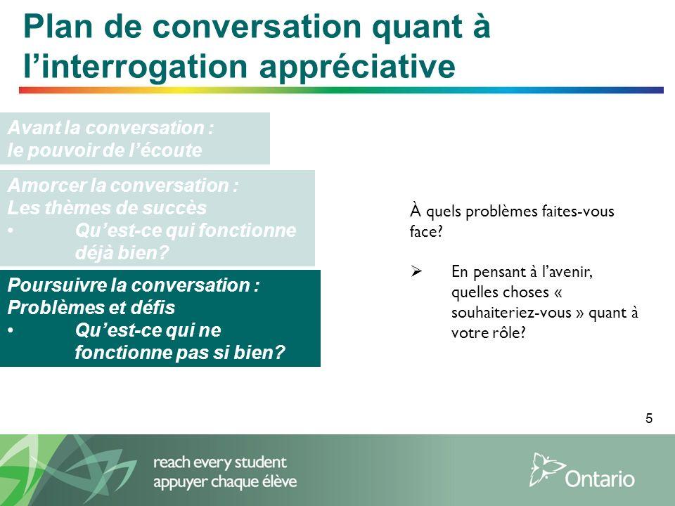 Plan de conversation quant à l'interrogation appréciative