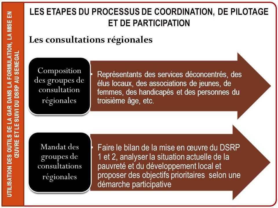 Les consultations régionales