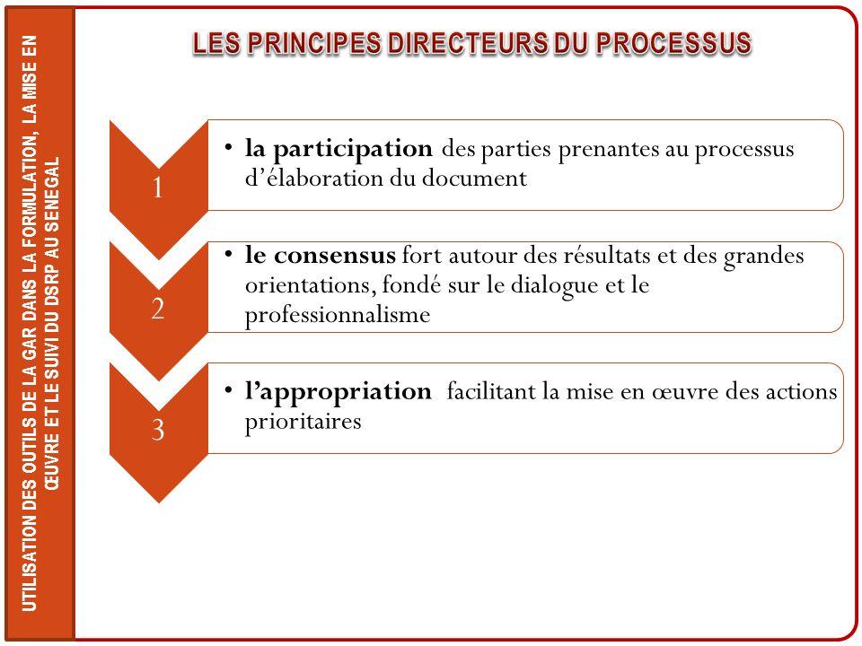 LES PRINCIPES DIRECTEURS DU PROCESSUS
