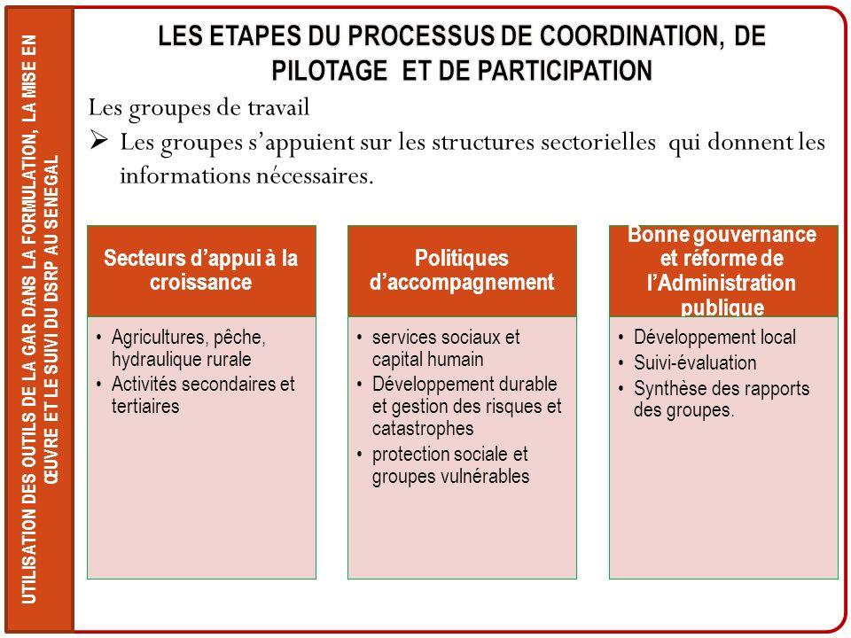 LES ETAPES DU PROCESSUS DE COORDINATION, DE PILOTAGE ET DE PARTICIPATION