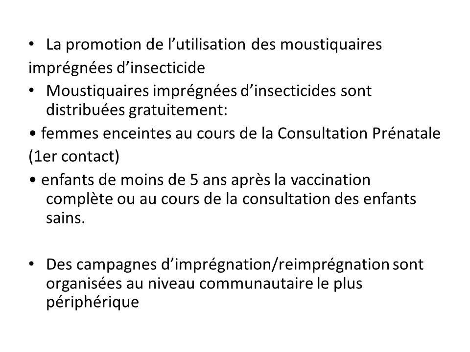La promotion de l'utilisation des moustiquaires
