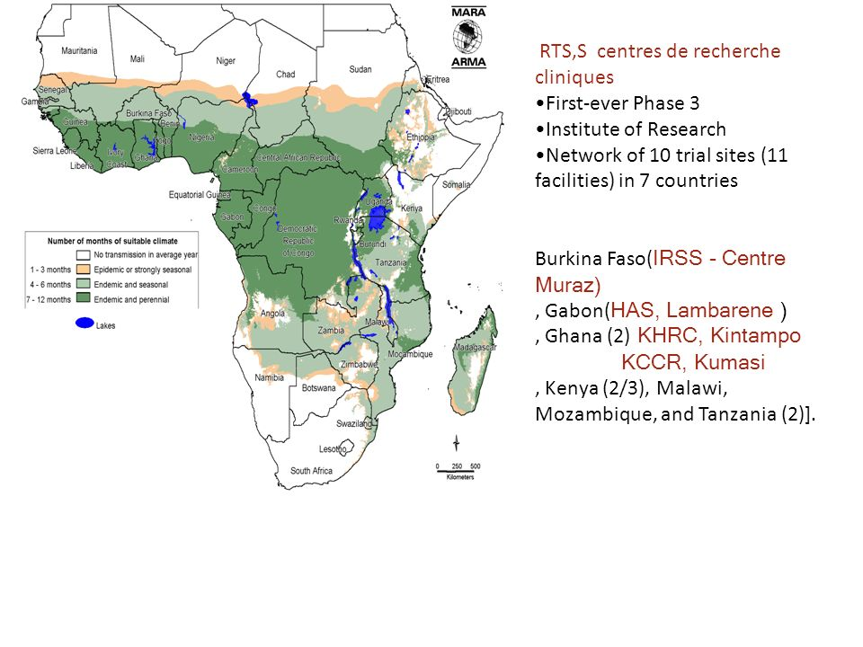 RTS,S centres de recherche cliniques