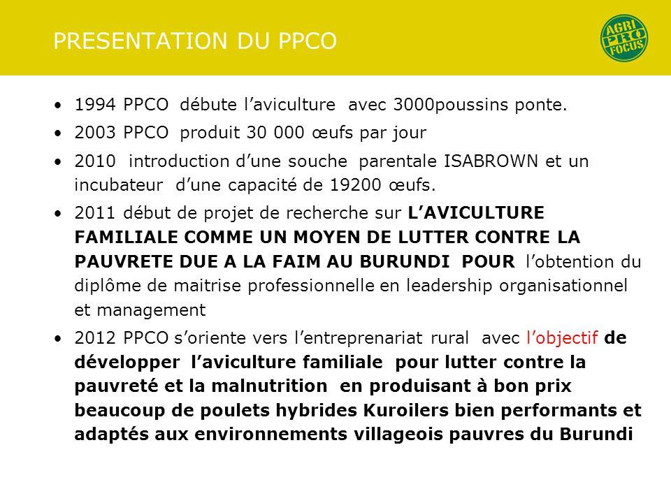 PRESENTATION DU PPCO1994 PPCO débute l'aviculture avec 3000poussins ponte. 2003 PPCO produit 30 000 œufs par jour.