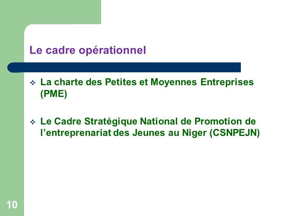 Le cadre opérationnelLa charte des Petites et Moyennes Entreprises (PME)