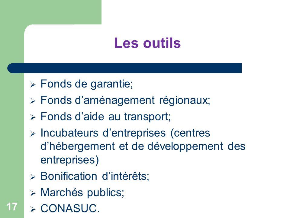 Les outils Fonds de garantie; Fonds d'aménagement régionaux;