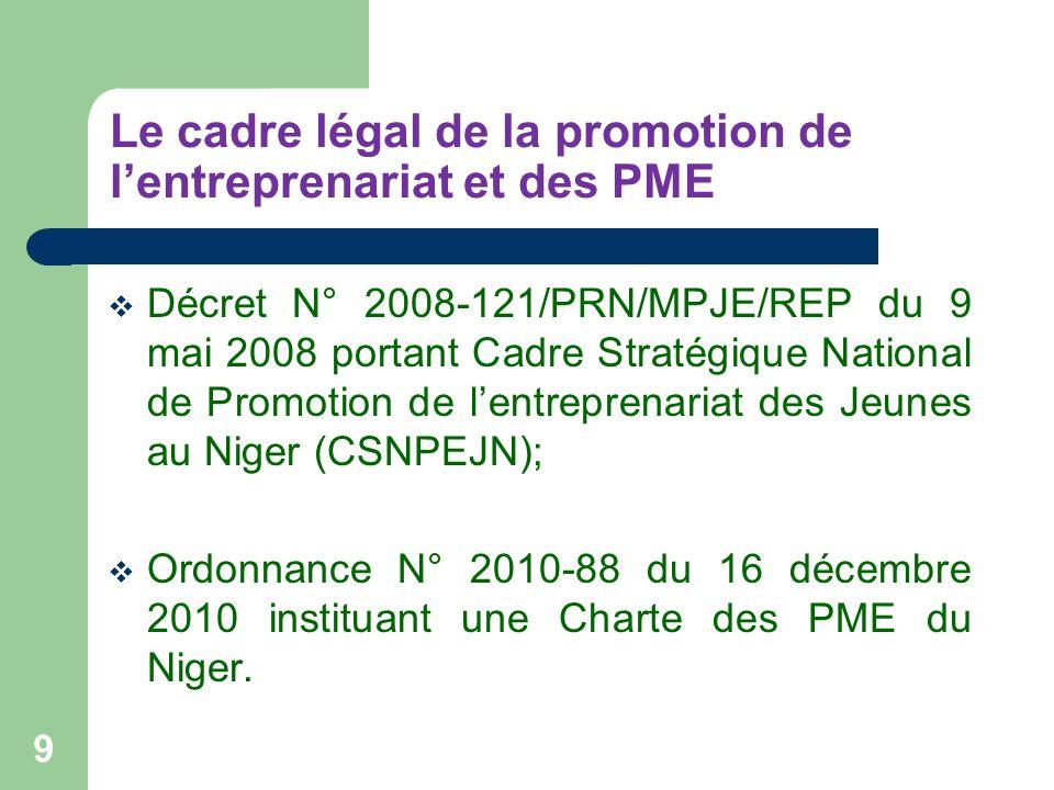Le cadre légal de la promotion de l'entreprenariat et des PME